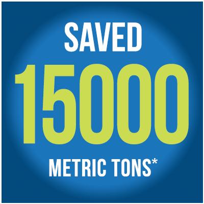 Saved-15000-Metric-Tons